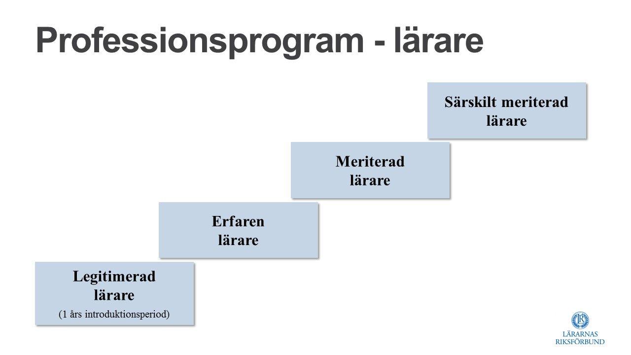 Åsa Fahlén om förslaget till professionsprogram för lärare